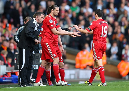 Carroll's £35m fee despair: Liverpool striker reveals price-tag torment