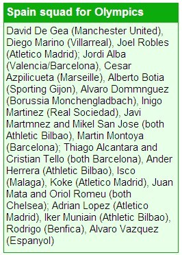 Part of the list: Manchester United No 1 David de Gea is in Spain's squad too