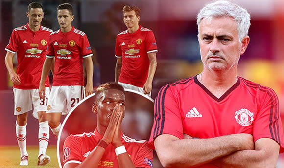 Jose Mourinho: It will take Manchester United two years before matching Europe's elite