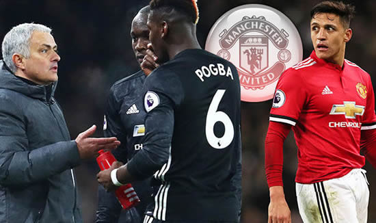 Jose Mourinho facing tactical headache with Paul Pogba after Alexis Sanchez arrival