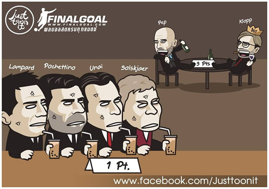 7M Daily Laugh - EPL big 6 this week