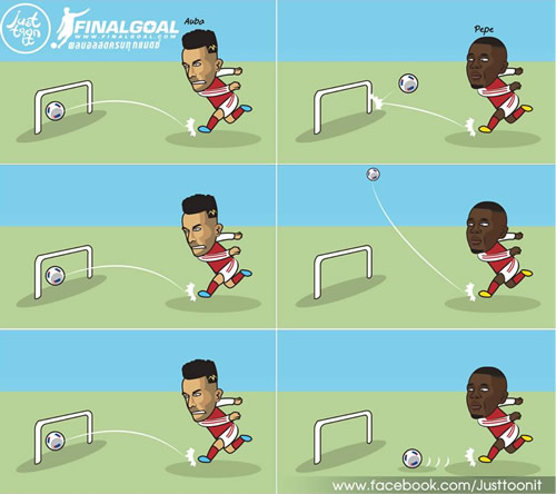 7M Daily Laugh - The Arsenal strikers