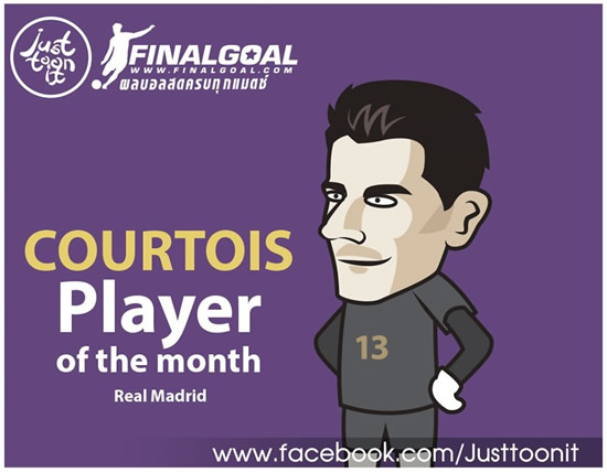 7M Daily Laugh - Courtois on fire !!