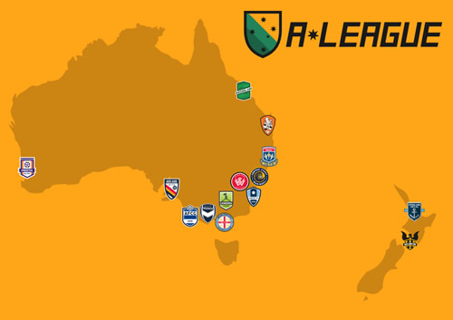 7M Features: A Guide to A-League
