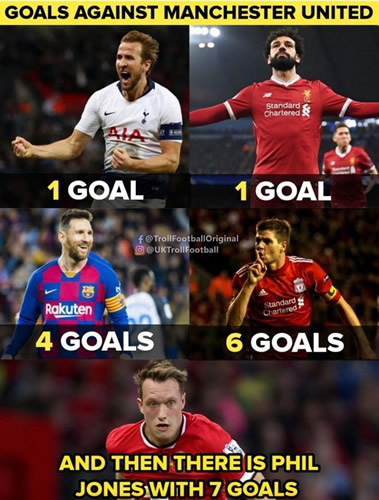 7M Daily Laugh - Liverpool's biggest nightmare