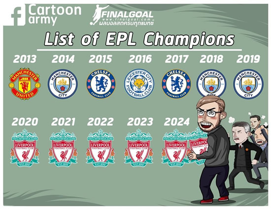 7M Daily Laugh - The UCL draw is tomorrow