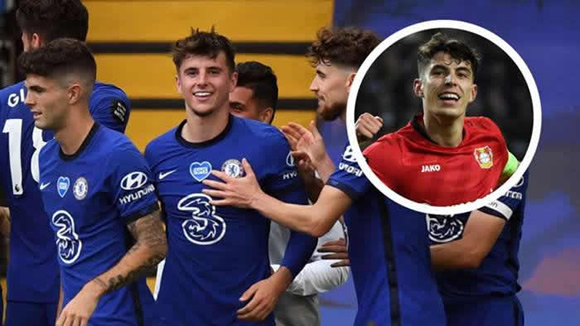 Announce Havertz! Champions League qualification allows Chelsea to move into overdrive